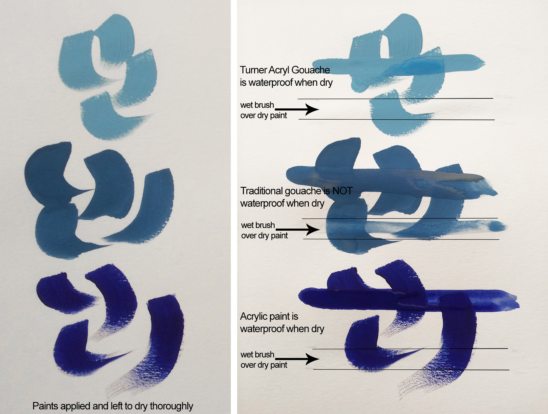gouache-waterproof-comparison-before-and-after