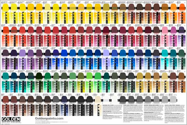 golden acrylics color mixing chart: Golden acrylics poster giveaway jackson s art blog