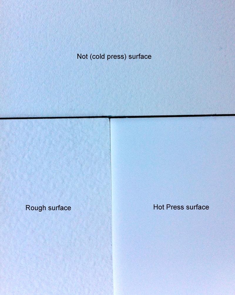Watercolour Paper Textures - Jackson's Art Blog