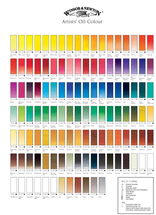 Winsor & Newton Artists' Oil Colour