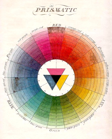 tones Prismatic Colour Wheel, from Moses Harris' 'The natural system of colours', London