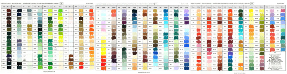 Unison Pastels Hand-Painted Colour Chart