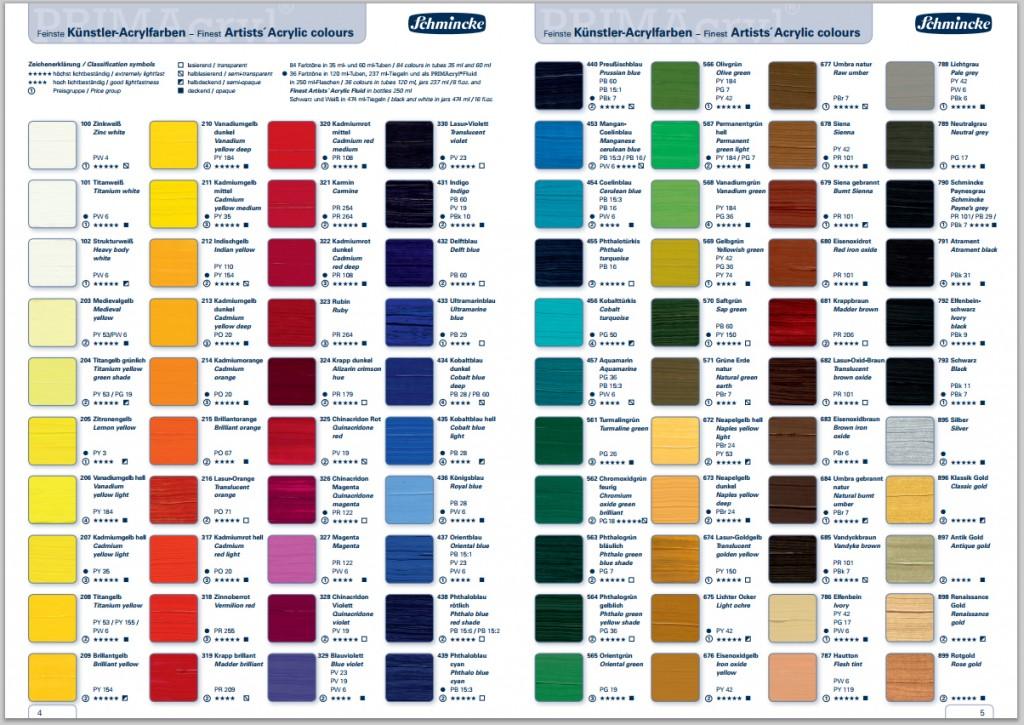 Schmincke PrimAcryl acrylic colour chart