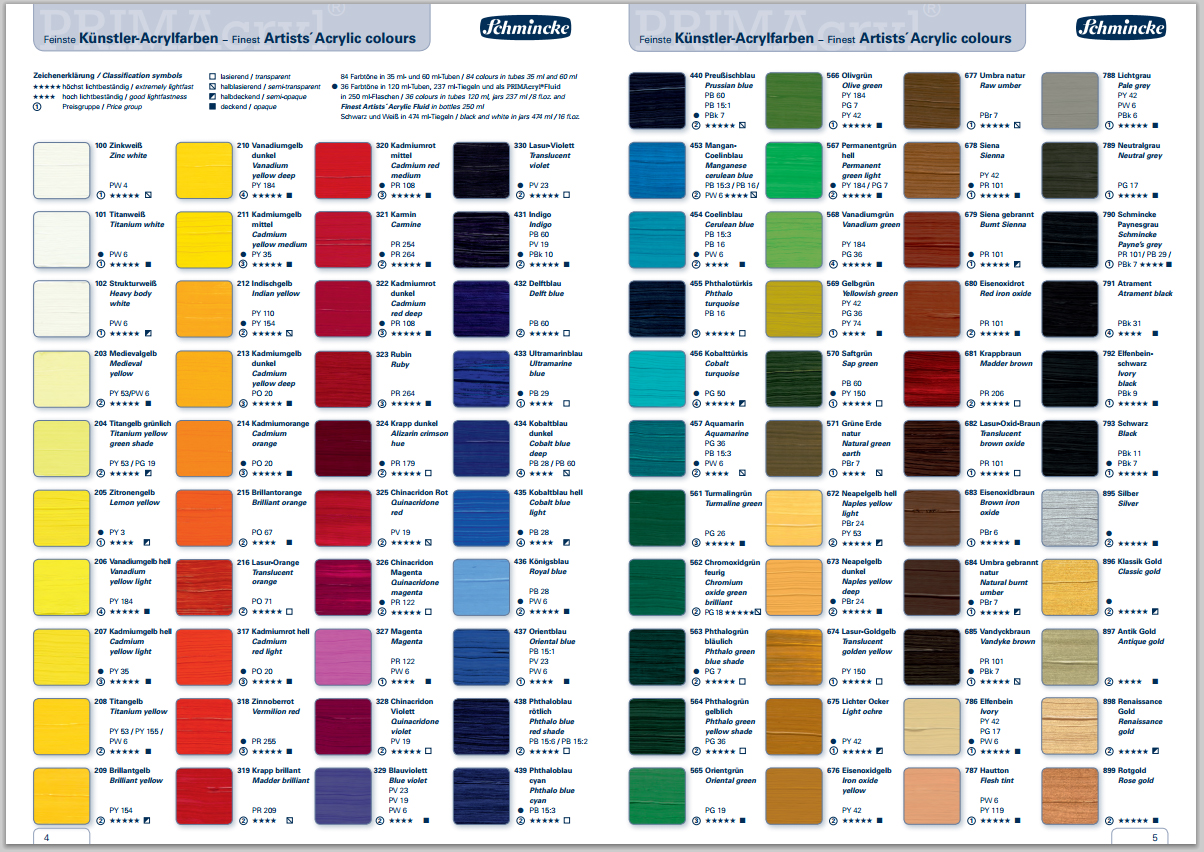 Hair Color Chart Improving A Textured Acrylic Painting By Changing Colours