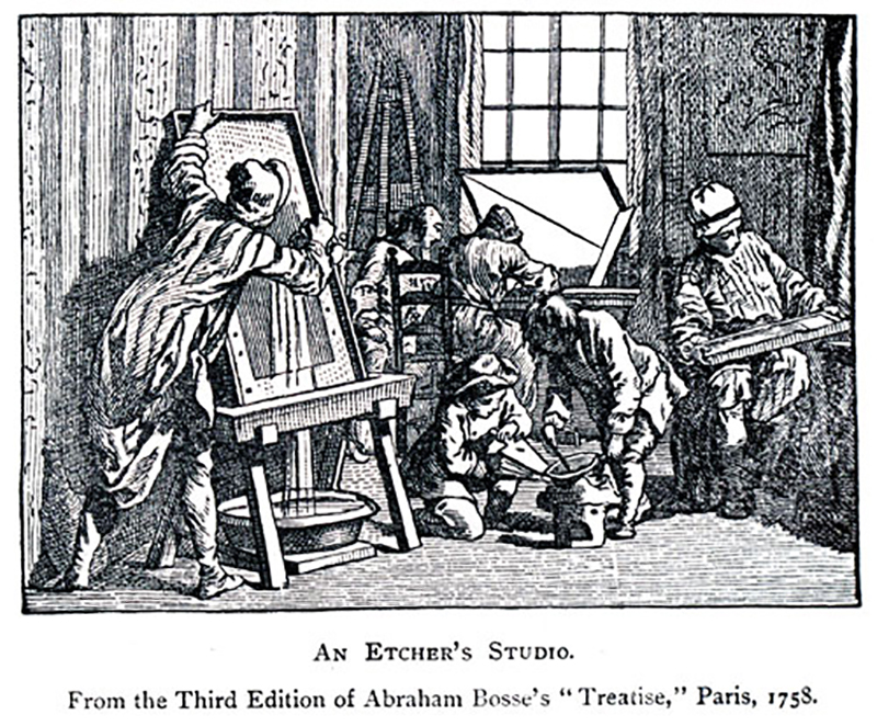 'An Etcher's Studio', from the classic 'Treatise' on etching and engraving by Abraham Bosse, 1645. The book is widely regarded as the most influential etcher's manual.