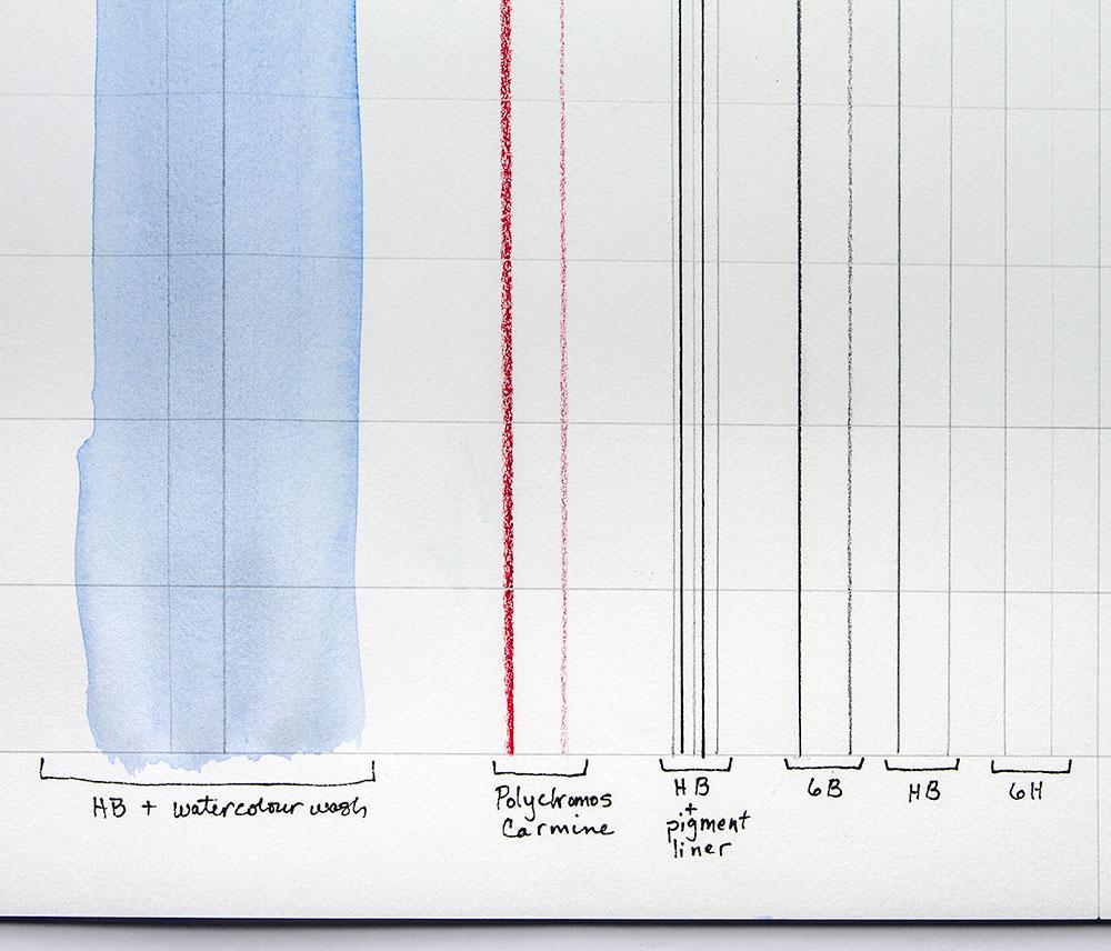 blank-eraser-chart