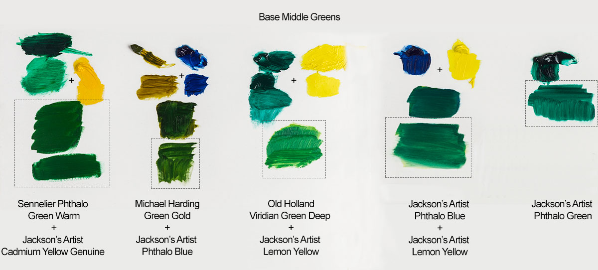 Mixing Greens In Oil Colour Jacksons Art Blog