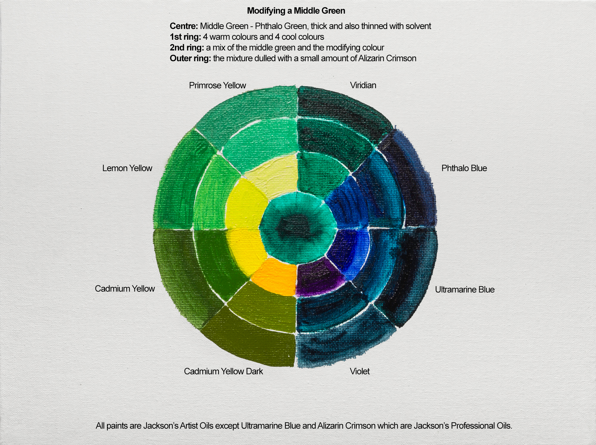 Mixing a variety of greens in two steps jackson 39 s art blog - Sage green color wheel ...