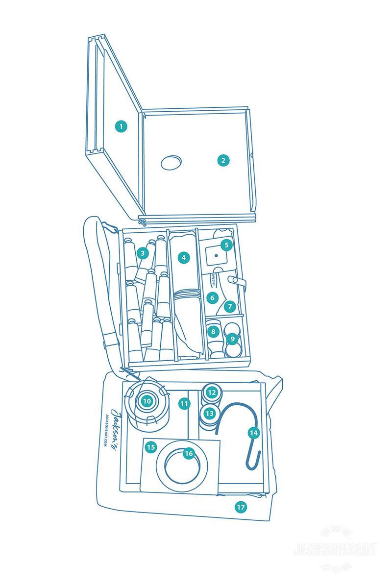 Pochade Plein Air Set-up Diagram