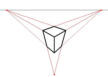 triple-point-perspective