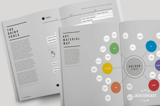 Infographics on art materials