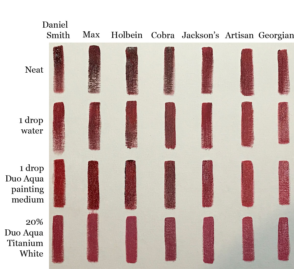 watermixable oil chart 2