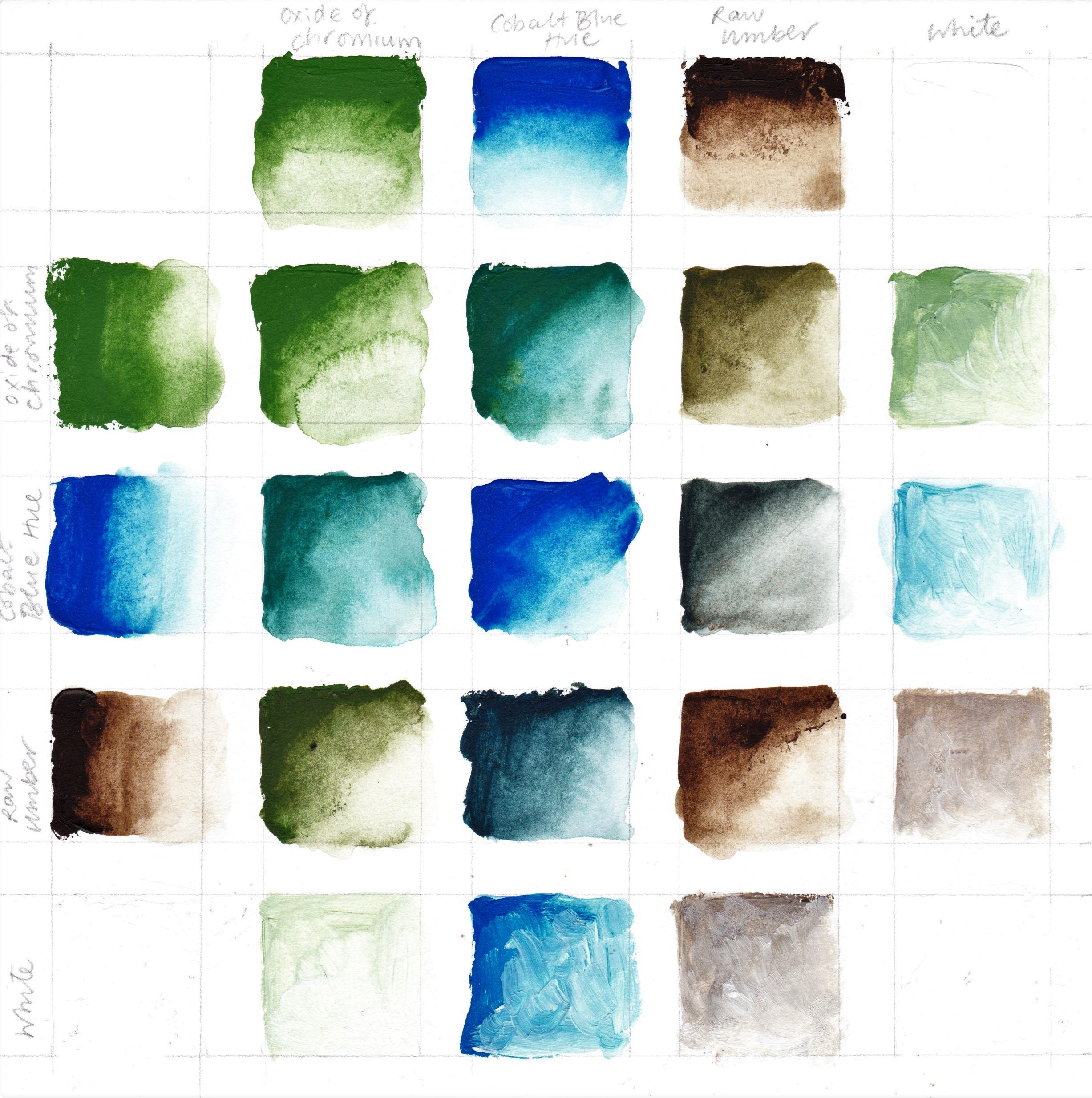 The top row (the x axis) and the far left column (the y axis) show the colours of my limited palette in their unmixed state - where the colour appears darkest is how the colour appears from the tube, I then thinned each colour out with a little water in the rest of the square. Each colour on the x axis is mixed with the corresponding y axis colour as you move down the column of squares.
