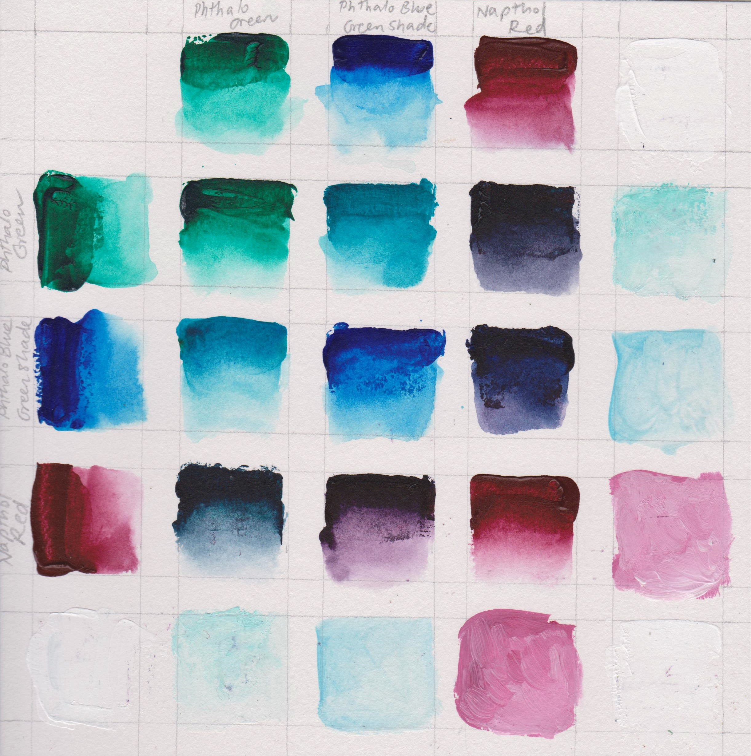 The top row (the x axis) and the far left column (the y axis) show the colours of my limited palette in their unmixed state - where the colour appears darkest is how the colour appears from the tube, I then thinned each colour out with a little water in the rest of the square. Each colour on the x axis is mixed with the corresponding y axis colour as you move down each column of squares.