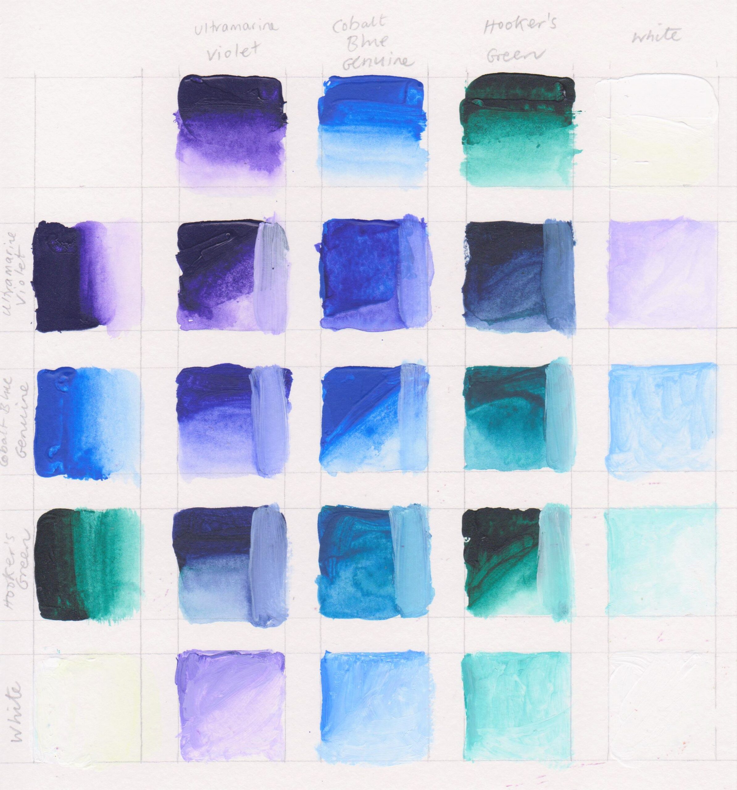 The top row (the x axis) and the far left column (the y axis) show the colours of my limited palette in their unmixed state - where the colour appears darkest is how the colour appears from the tube, I then thinned each colour out with a little water in the rest of the square. Each colour on the x axis is mixed with the corresponding y axis colour as you move down the column of squares. The vertical strip in each square is an indication of what happens when white is mixed into the colour mix.