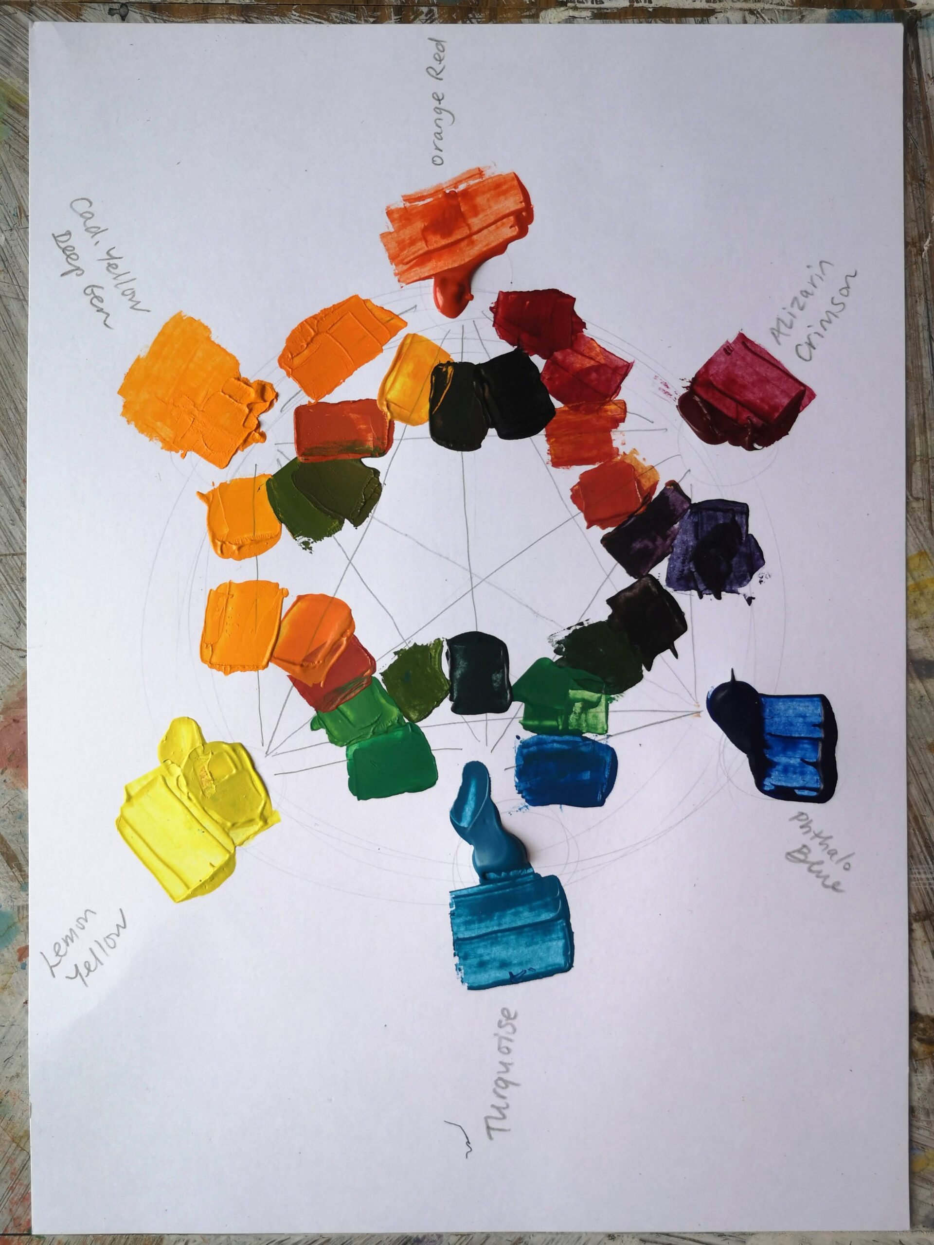 A six colour primary palette comprising Orange/Red, Alizarin Crimson, Phthalo blue Red Shade, Turquoise, Lemon Yellow and Cadmium Yellow Deep Genuine